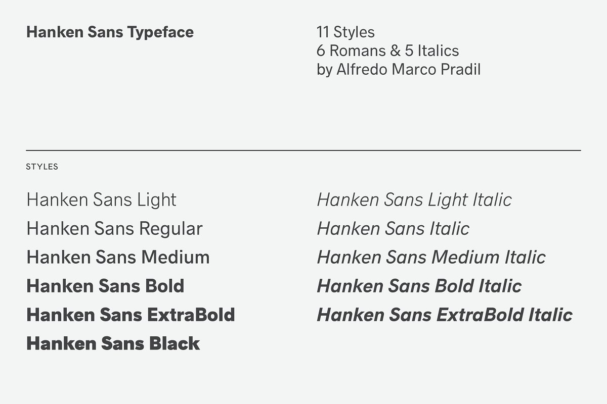 Best cheap font alternatives to Helvetica - Hanken Sans
